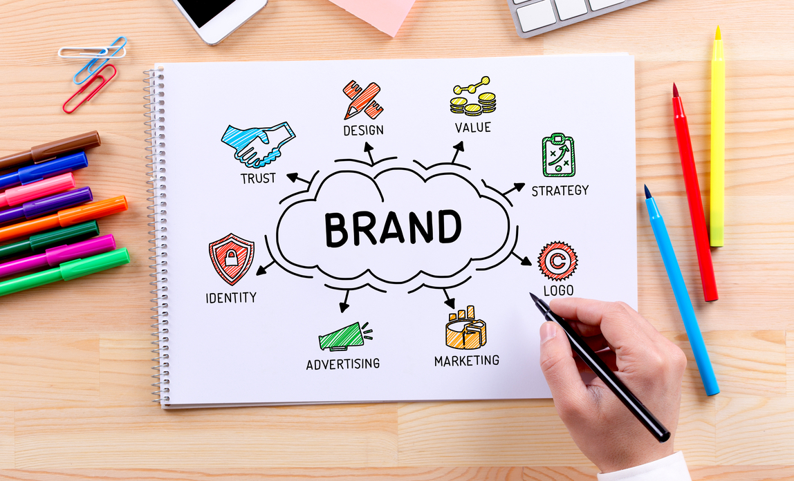 Rebautizing-the-brand-A-new-corporate-name